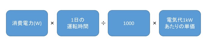 クーラー電気代計算法