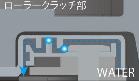 ツインパワーXDは防水性能もバッチリ